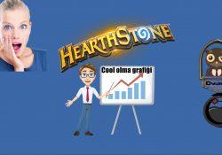 6 Madde de Hearthstone'a Başlamak!